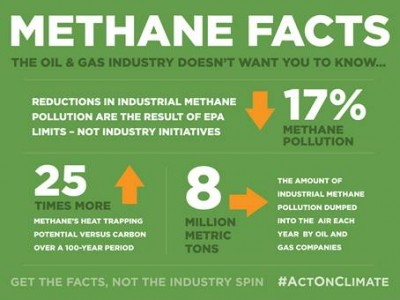 methane_facts